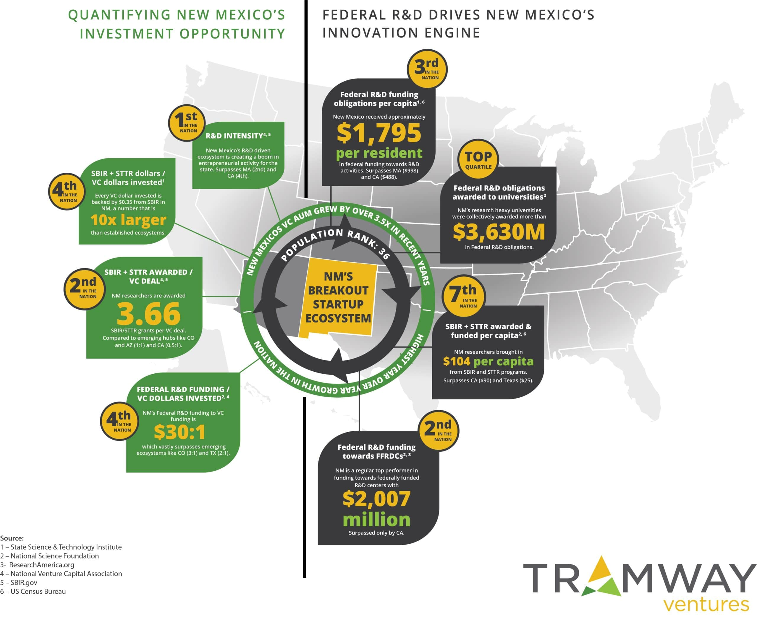 Tramway infographic Final_oct 2021